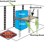 Image of vertical etrack with shoring beams