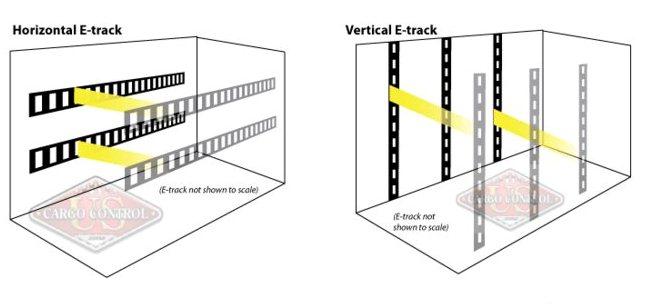 Horizontal E Track Vs Vertical E Track
