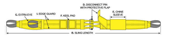 image of boat sling