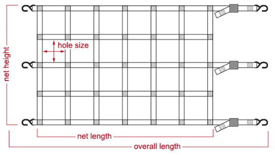 choosing your custom cargo net size chart
