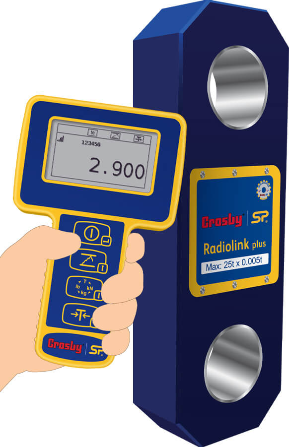 SW-HHP handheld load cell readout device